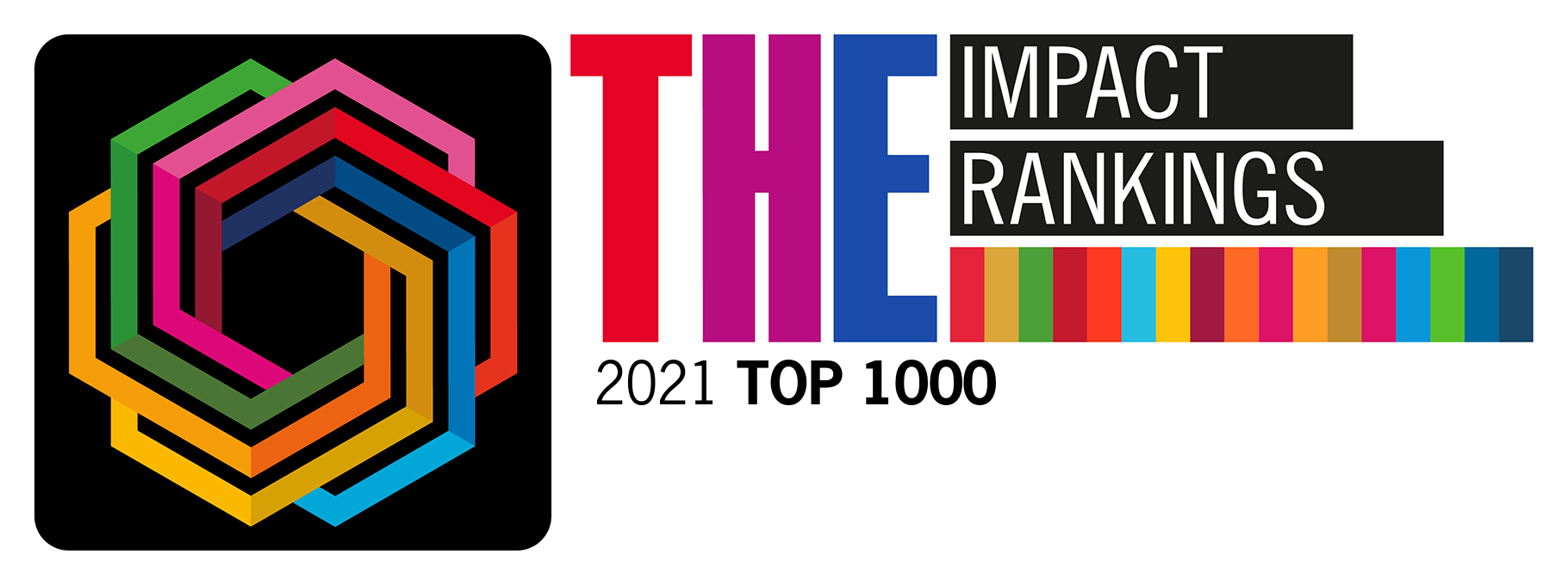 Ondokuz Mayıs University has been ranked in the 2021 Times Higher Education Impact Rankings