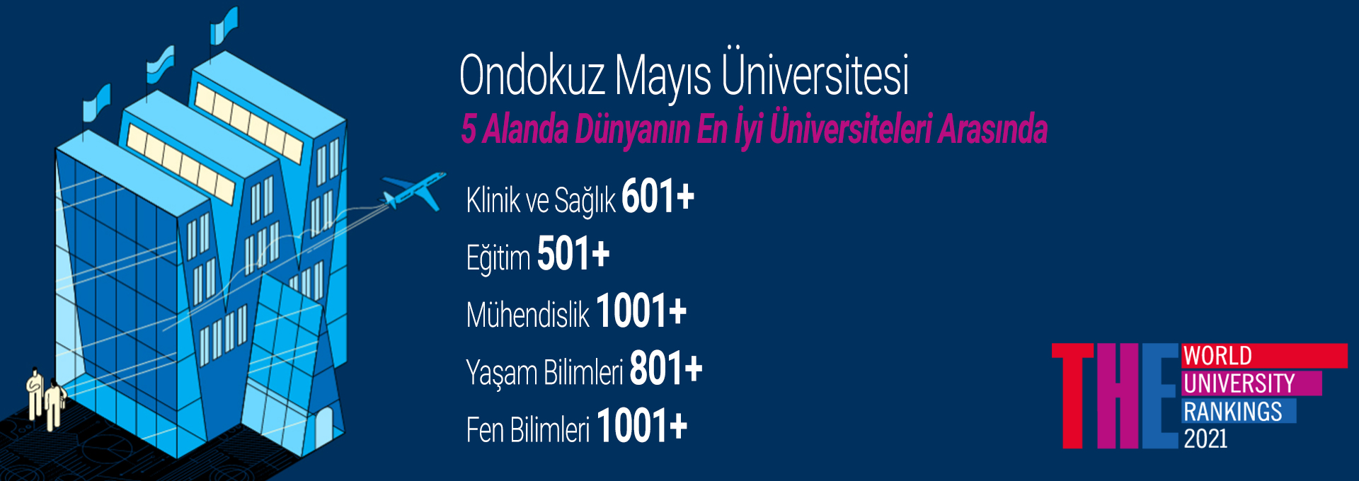Ondokuz Mayis University is ranked in the 2021 Times Higher Education World University Rankings by Subject